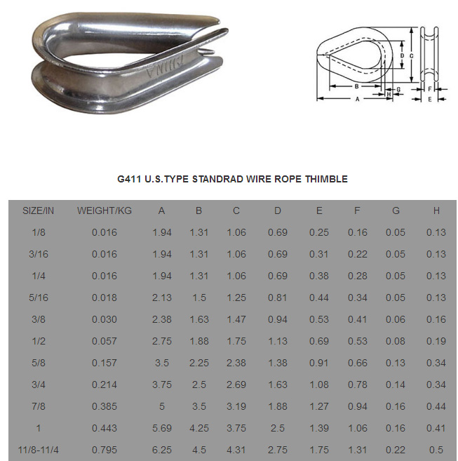 Bright Surface Carbon Steel G414 Heavy Duty Wire Rope Thimble US Type Standard